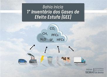 Con el apoyo de ICLEI, el Gobierno de Bahía inicia la elaboración de su primer inventario de GEI